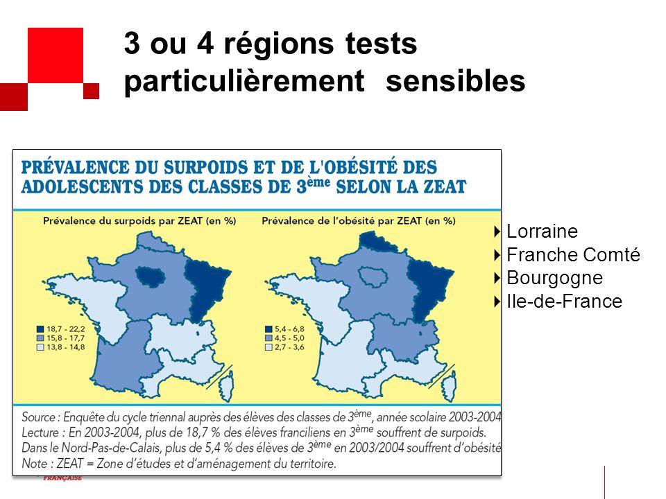 3 ou 4 régions tests particulièrement sensibles