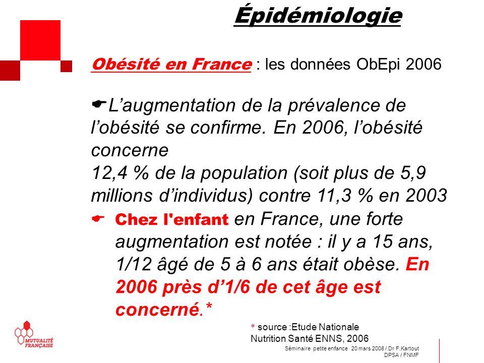 Épidémiologie Obésité en France : les données ObEpi 2006. L'augmentation de la prévalence de l'obésité se confirme. En 2006, l'obésité concerne.