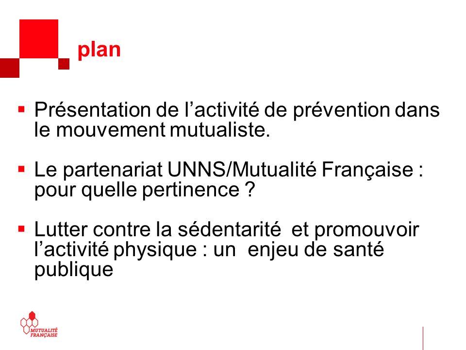 plan Présentation de l'activité de prévention dans le mouvement mutualiste. Le partenariat UNNS/Mutualité Française : pour quelle pertinence