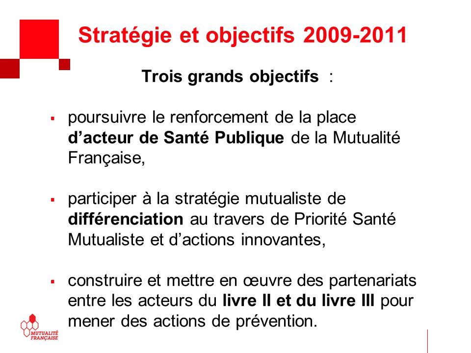 Stratégie et objectifs 2009-2011