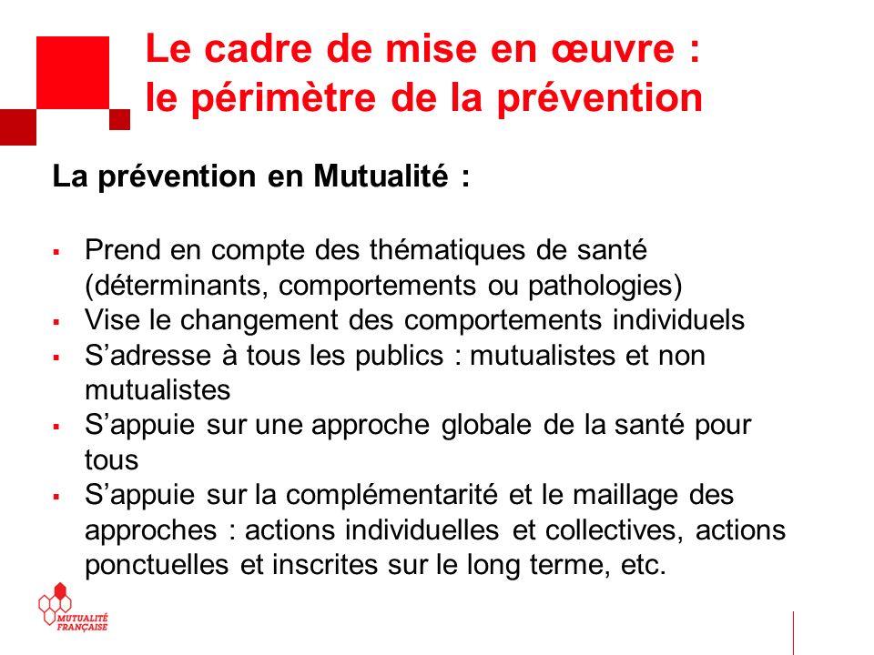 Le cadre de mise en œuvre : le périmètre de la prévention