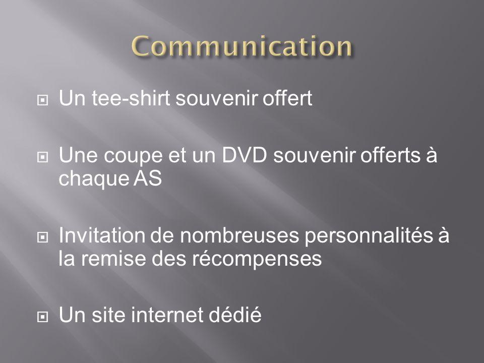 Communication Un tee-shirt souvenir offert
