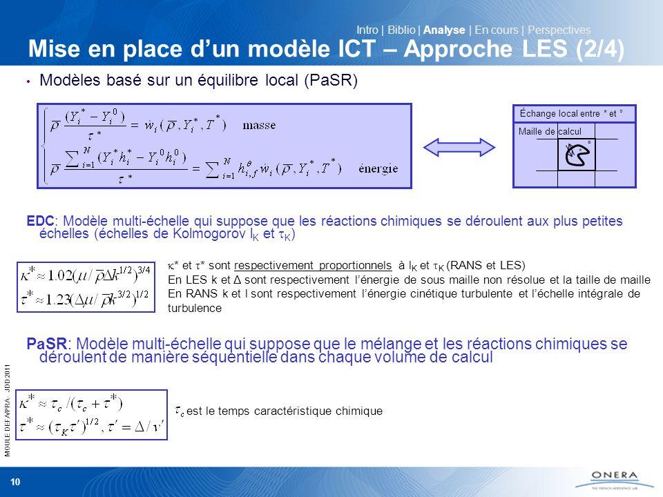 Mise en place d'un modèle ICT – Approche LES (2/4)