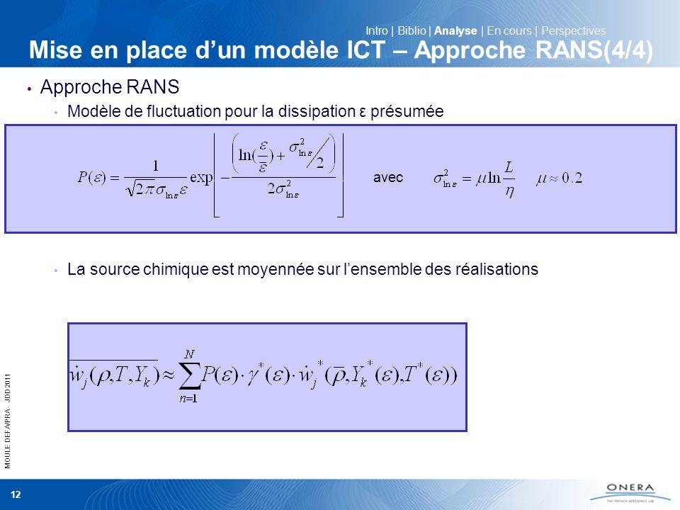 Mise en place d'un modèle ICT – Approche RANS(4/4)