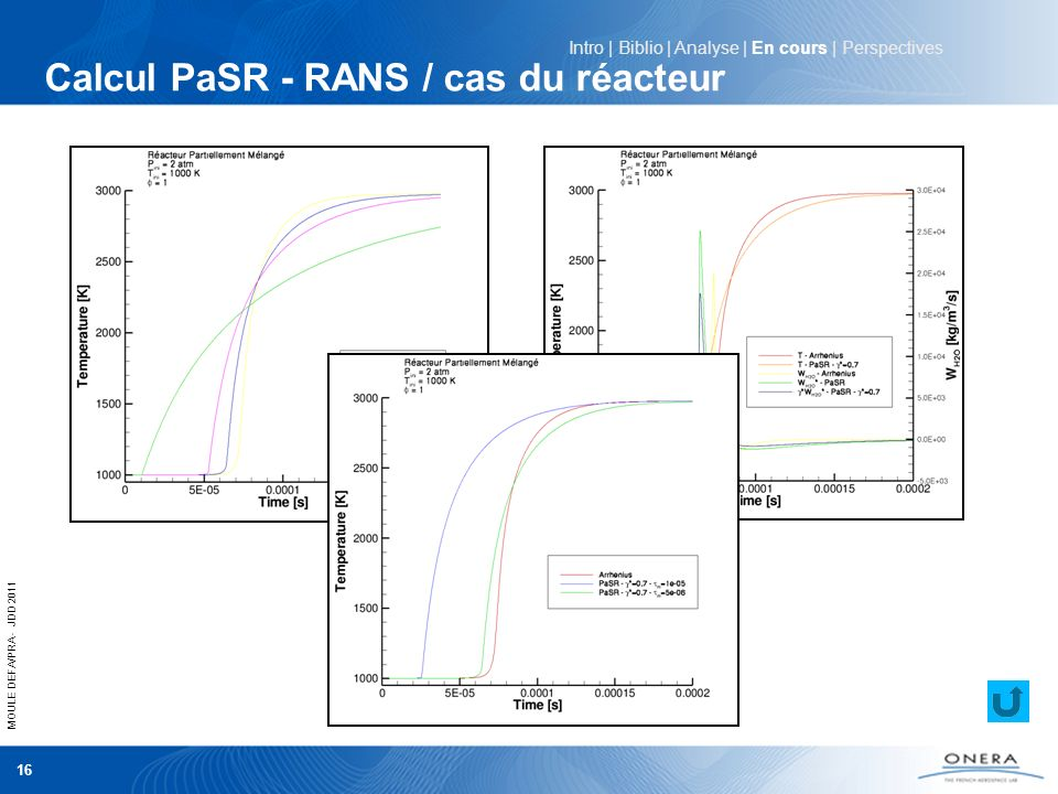 Calcul PaSR - RANS / cas du réacteur