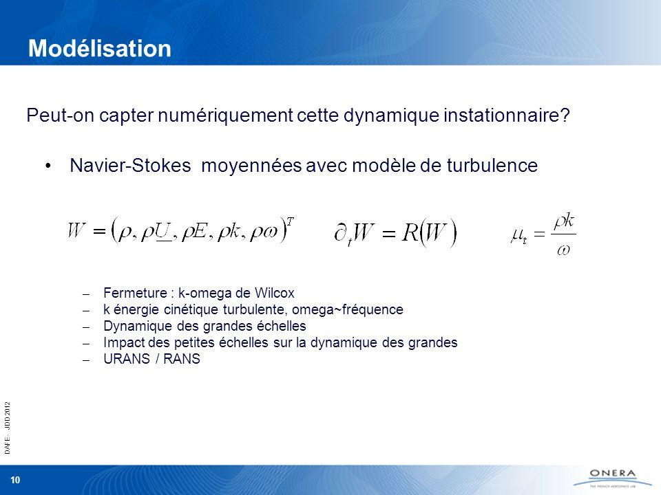 Modélisation Peut-on capter numériquement cette dynamique instationnaire Navier-Stokes moyennées avec modèle de turbulence.