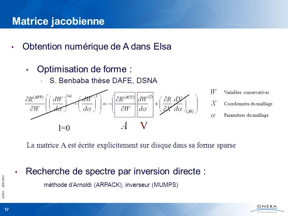 Matrice jacobienne V Obtention numérique de A dans Elsa