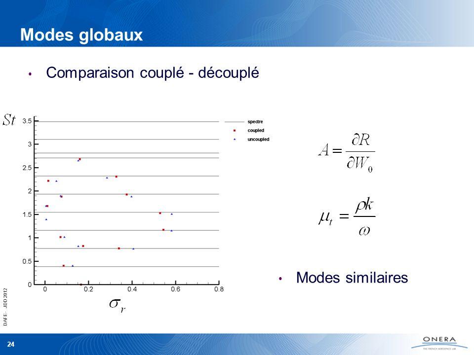 Modes globaux Comparaison couplé - découplé Modes similaires