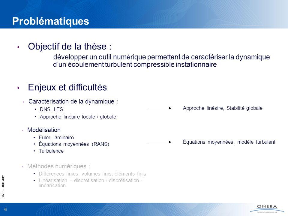 Problématiques Objectif de la thèse : Enjeux et difficultés