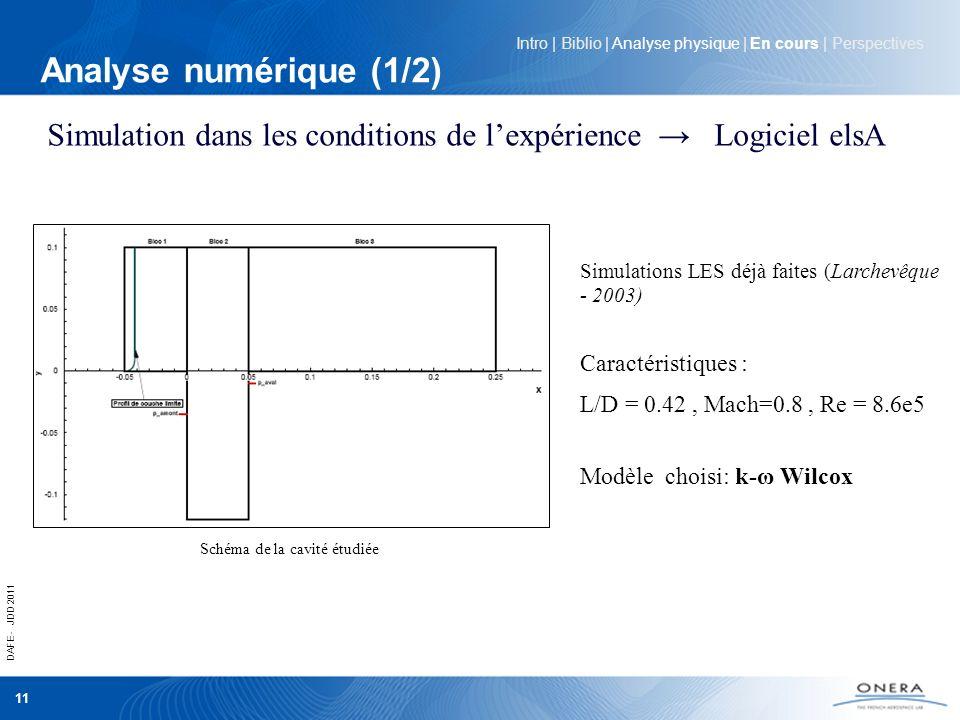 Analyse numérique (1/2) Intro | Biblio | Analyse physique | En cours | Perspectives.