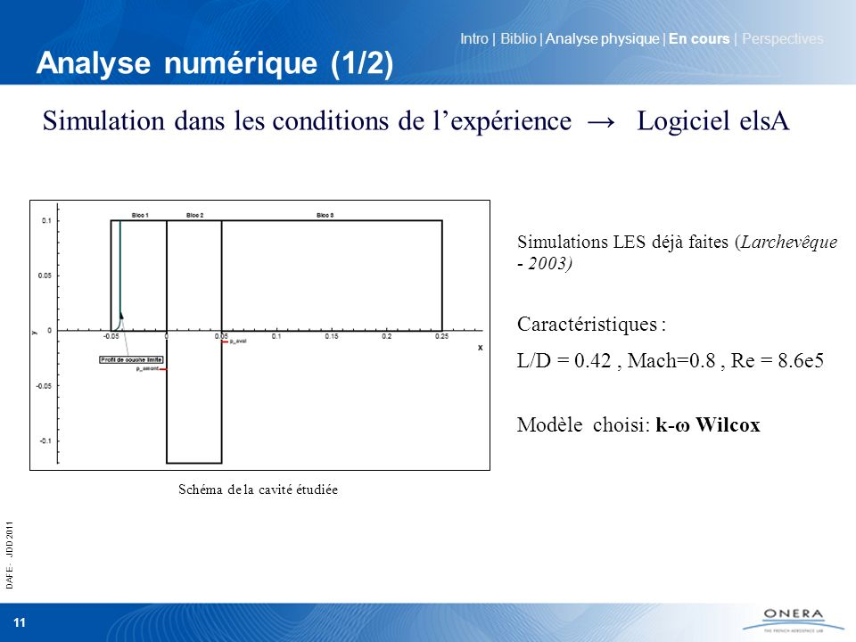 Analyse numérique (1/2)Intro | Biblio | Analyse physique | En cours | Perspectives.