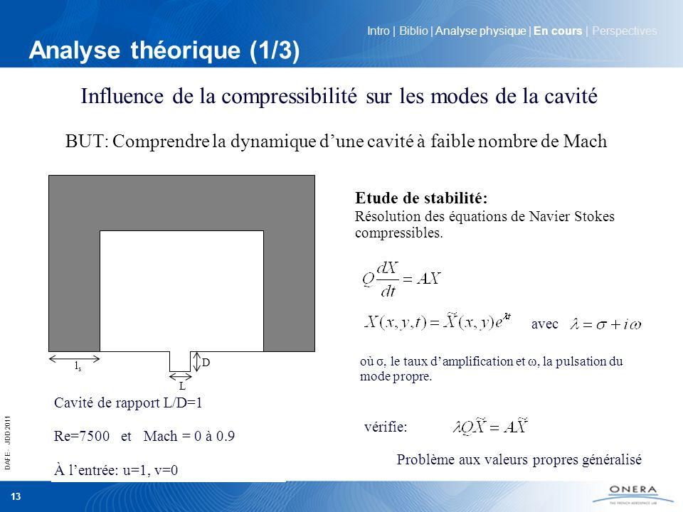 Analyse théorique (1/3) Intro | Biblio | Analyse physique | En cours | Perspectives. Influence de la compressibilité sur les modes de la cavité.