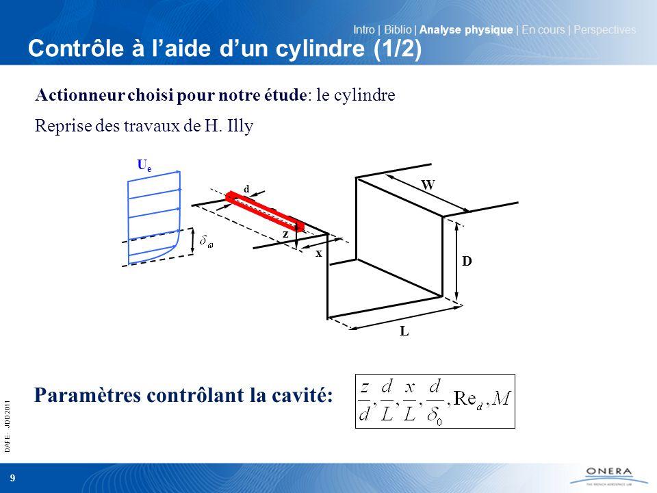 Contrôle à l'aide d'un cylindre (1/2)