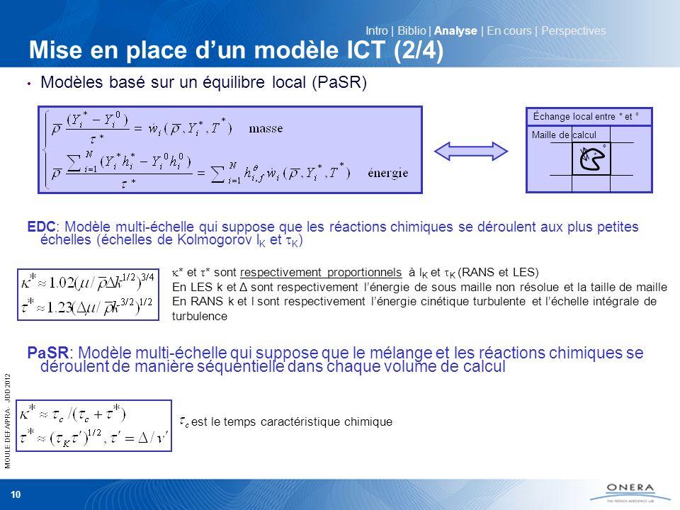 Mise en place d'un modèle ICT (2/4)