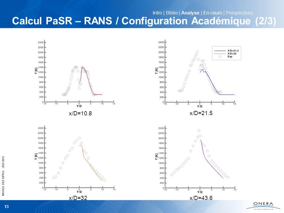Calcul PaSR – RANS / Configuration Académique (2/3)