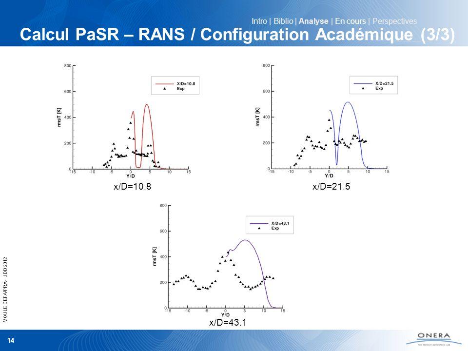 Calcul PaSR – RANS / Configuration Académique (3/3)