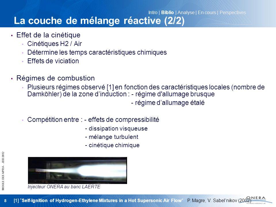 La couche de mélange réactive (2/2)