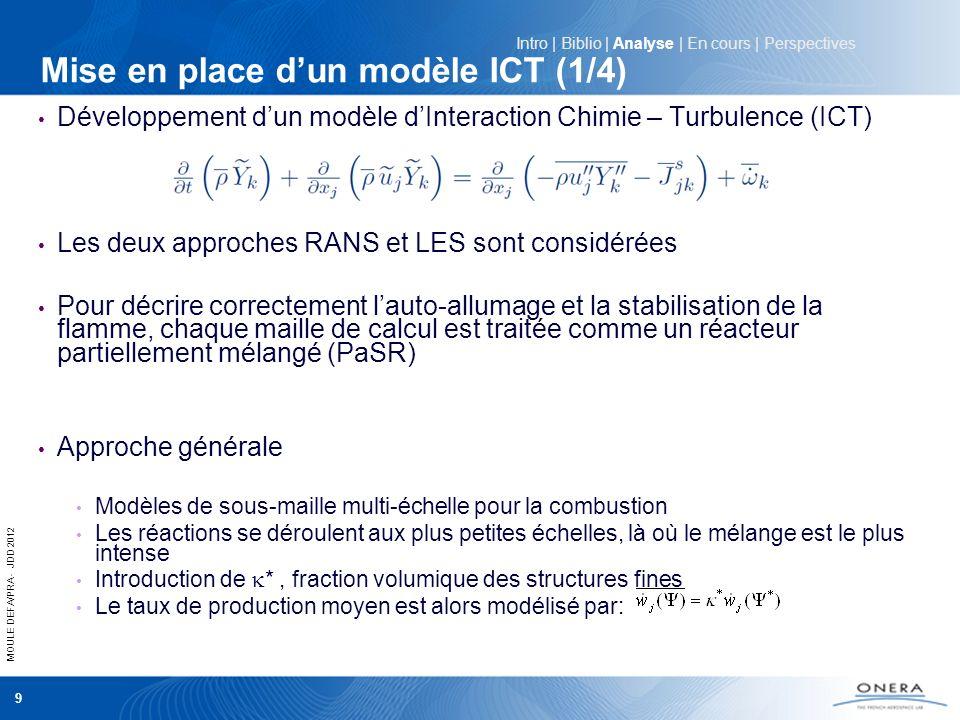 Mise en place d'un modèle ICT (1/4)