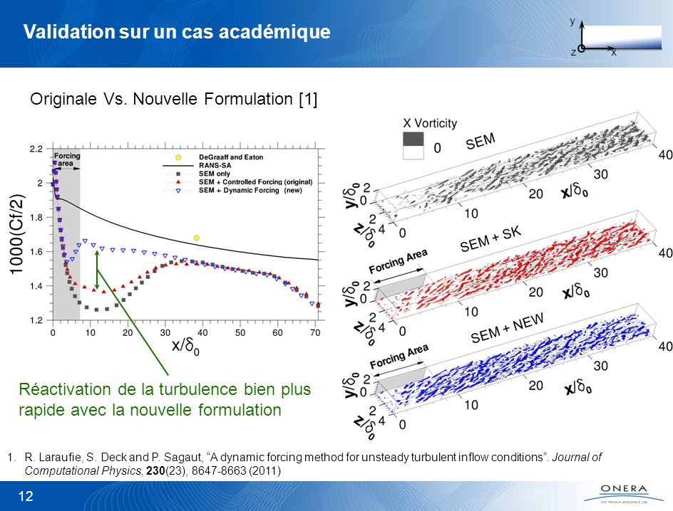Validation sur un cas académique