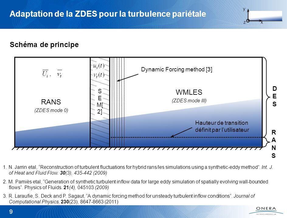 Adaptation de la ZDES pour la turbulence pariétale