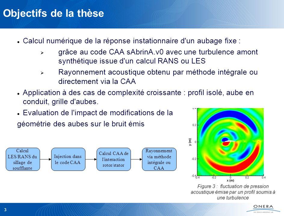 Objectifs de la thèse Calcul numérique de la réponse instationnaire d un aubage fixe :
