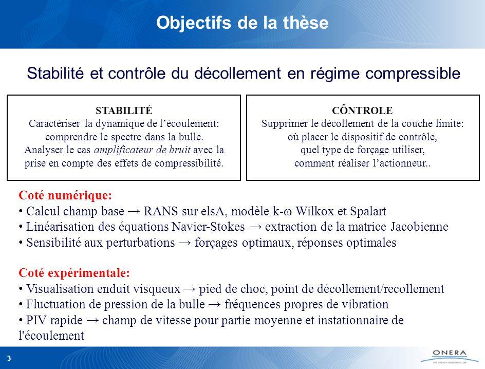 Objectifs de la thèse Stabilité et contrôle du décollement en régime compressible. STABILITÉ. Caractériser la dynamique de l'écoulement: