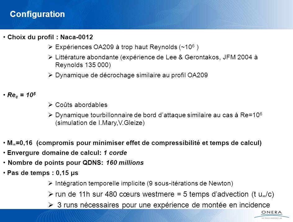 Configuration Choix du profil : Naca-0012. Expériences OA209 à trop haut Reynolds (~106 )