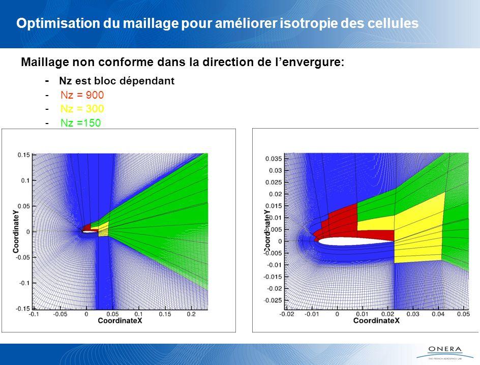 Optimisation du maillage pour améliorer isotropie des cellules
