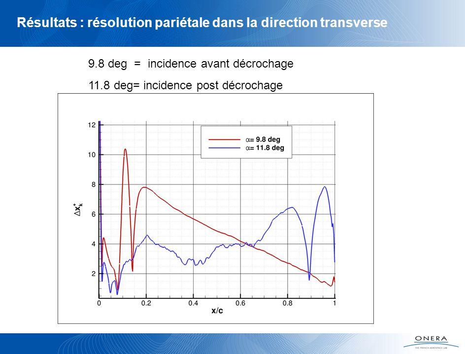 Résultats : résolution pariétale dans la direction transverse