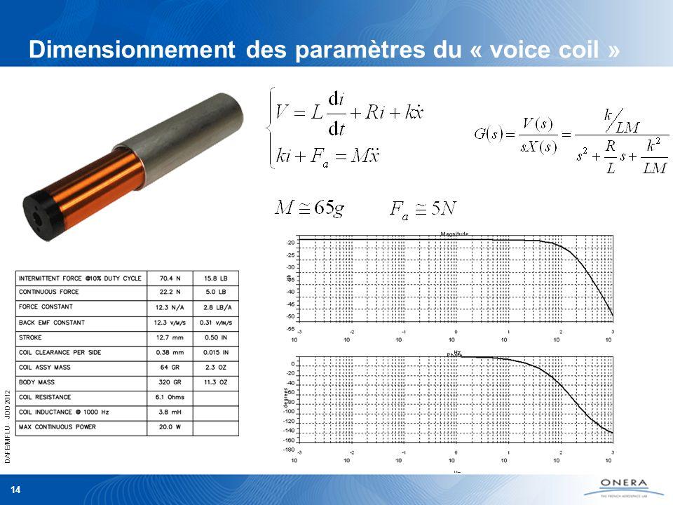 Dimensionnement des paramètres du « voice coil »