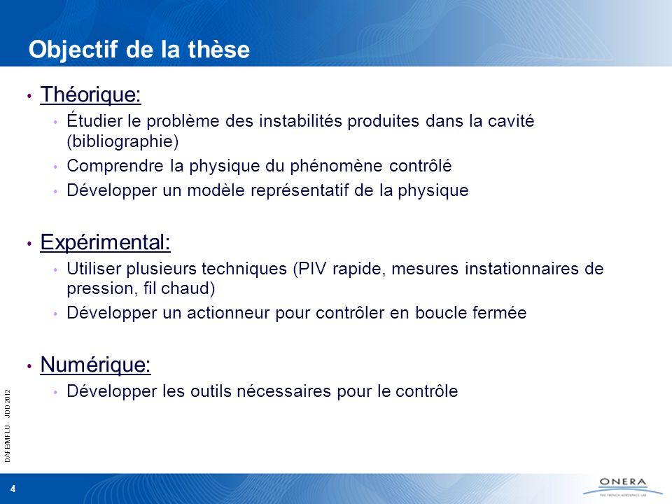 Objectif de la thèse Théorique: Expérimental: Numérique: