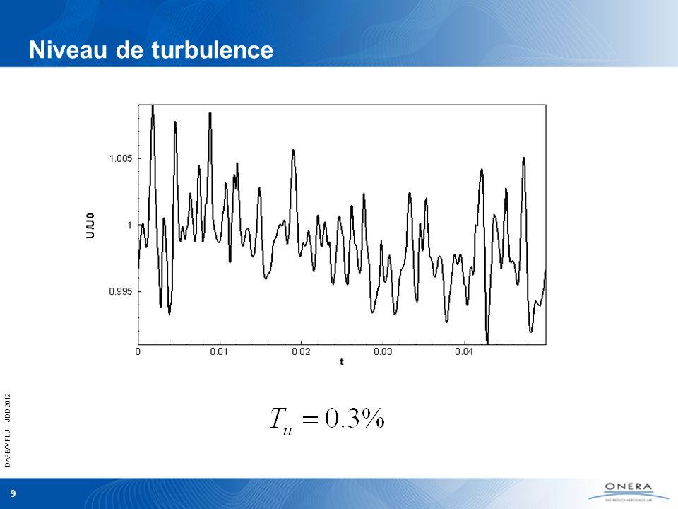 Niveau de turbulence