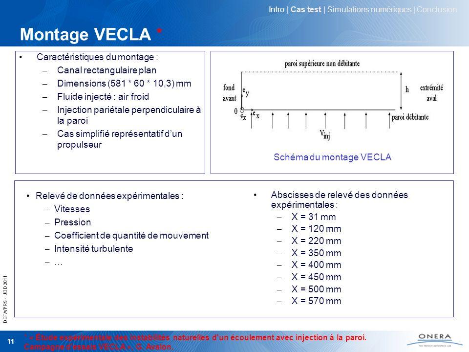 Schéma du montage VECLA