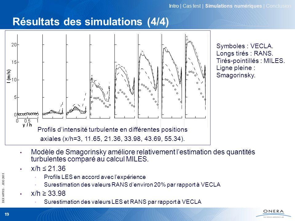 Résultats des simulations (4/4)