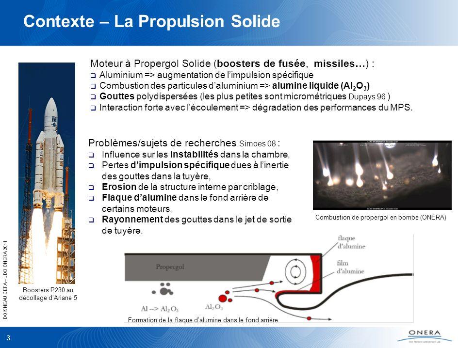Contexte – La Propulsion Solide