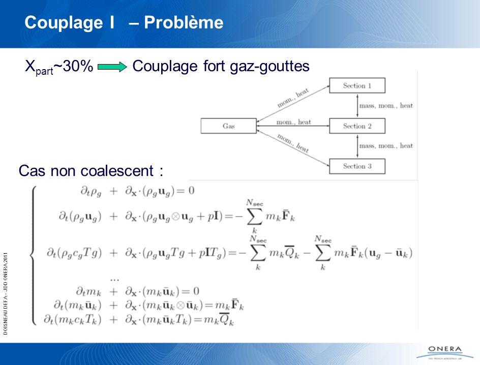 Couplage I – Problème Xpart~30% Couplage fort gaz-gouttes