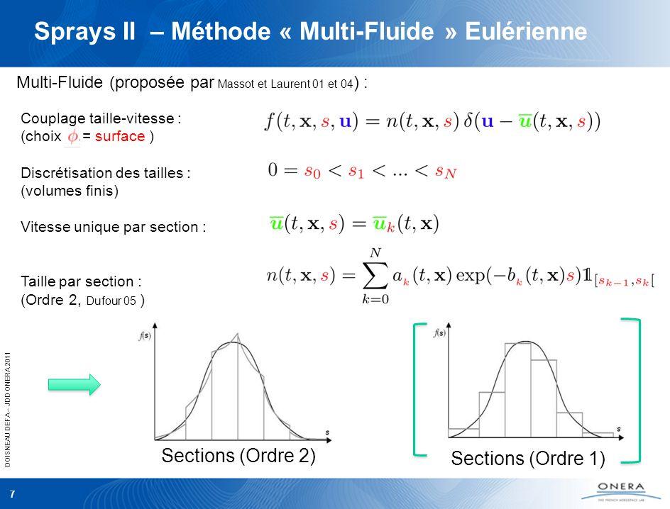 Sprays II – Méthode « Multi-Fluide » Eulérienne