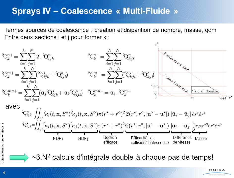 Sprays IV – Coalescence « Multi-Fluide »