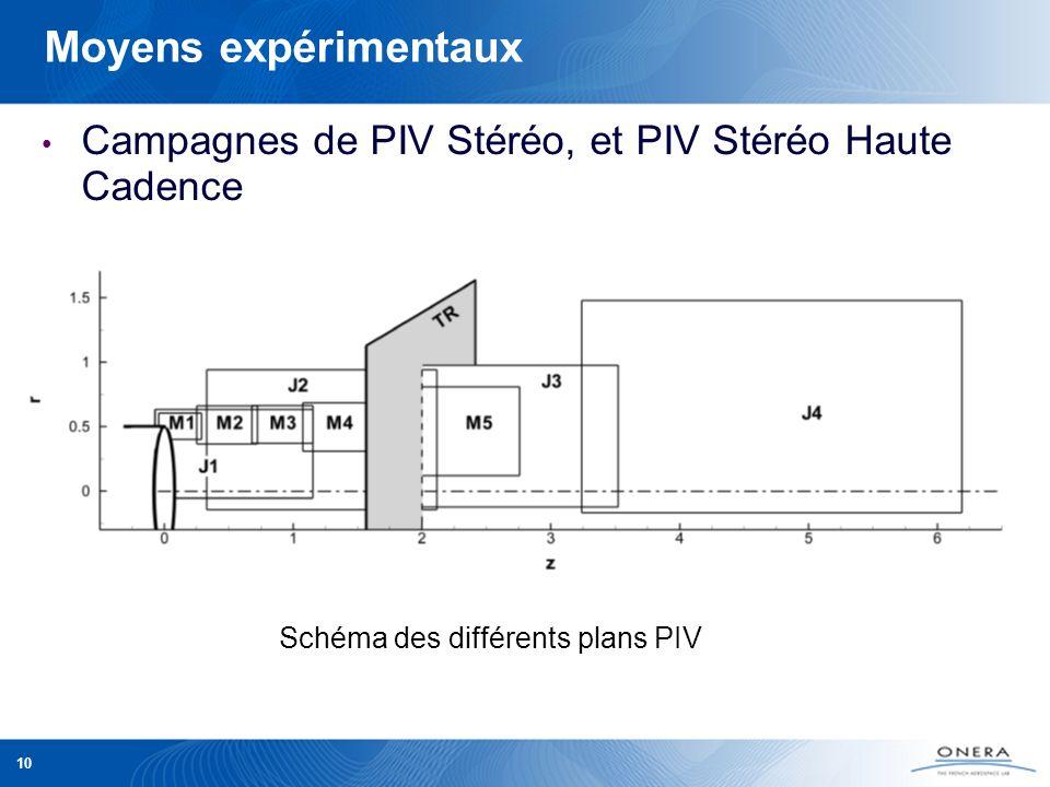 Moyens expérimentaux Campagnes de PIV Stéréo, et PIV Stéréo Haute Cadence.