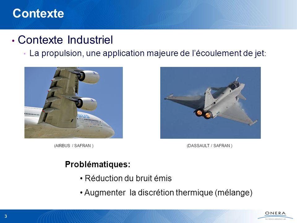 Contexte Contexte Industriel