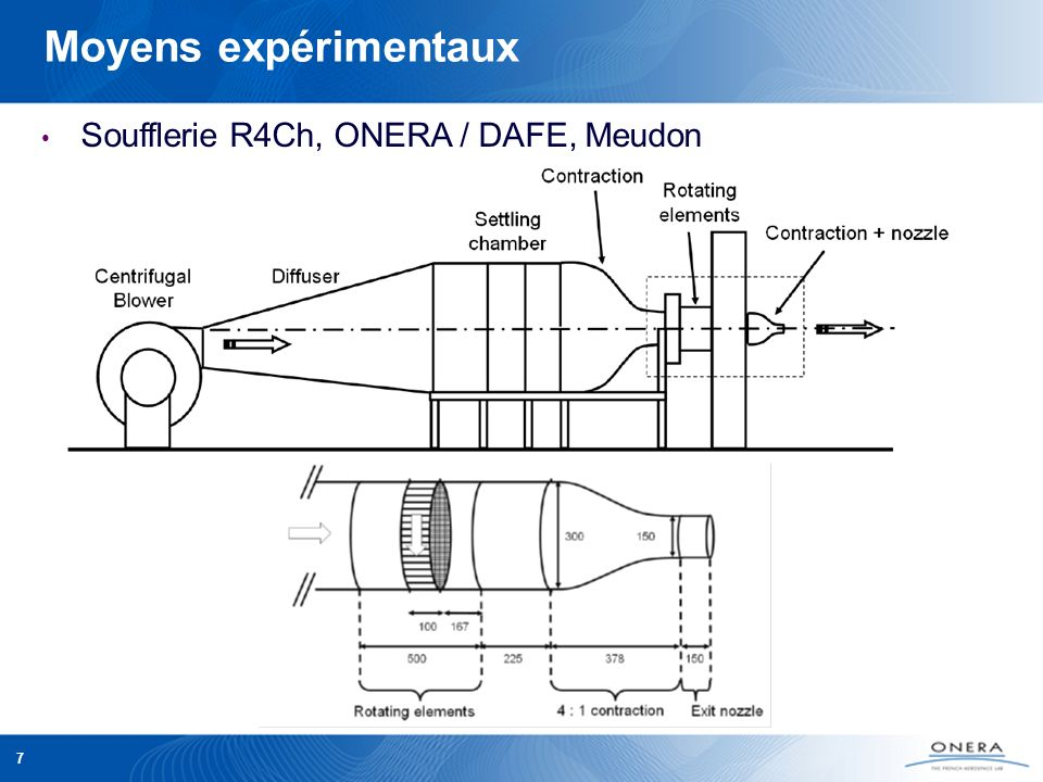 Moyens expérimentaux Soufflerie R4Ch, ONERA / DAFE, Meudon