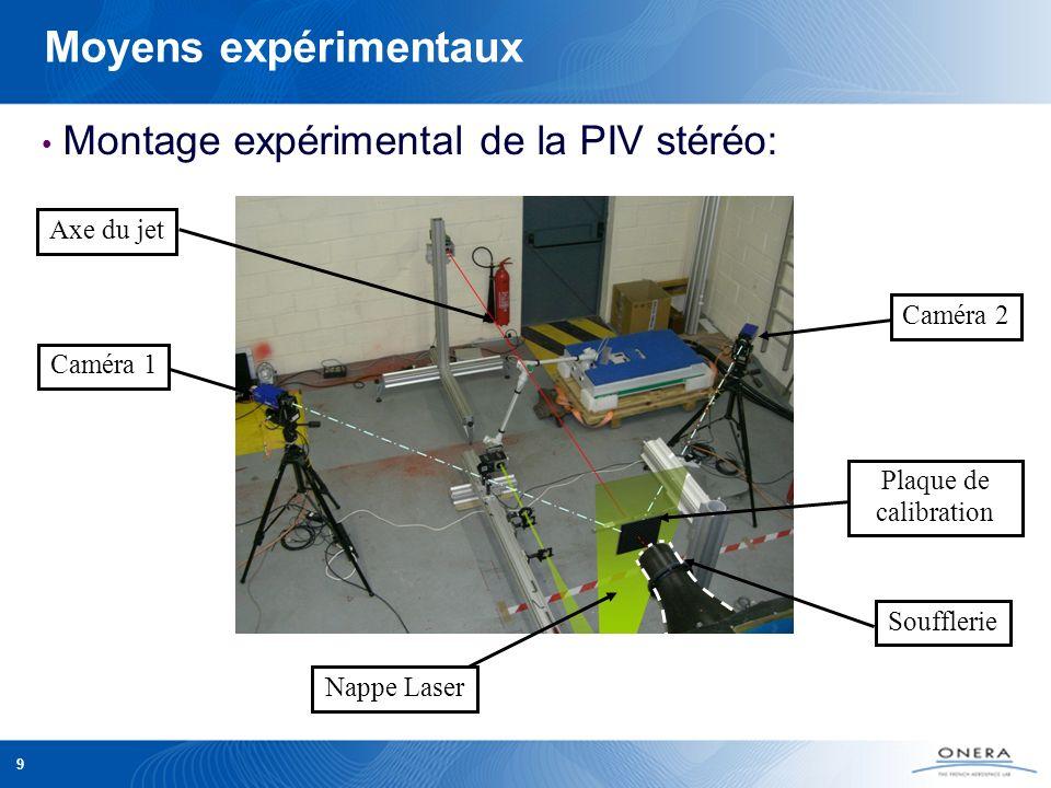 Moyens expérimentaux Montage expérimental de la PIV stéréo: Axe du jet