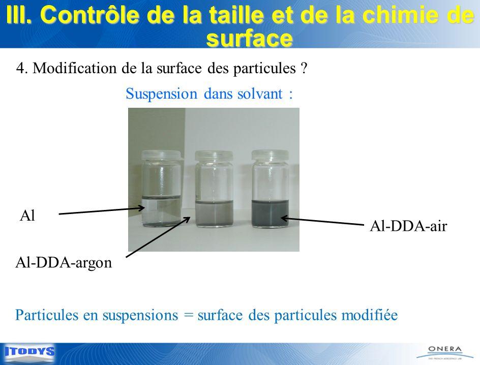 III. Contrôle de la taille et de la chimie de surface