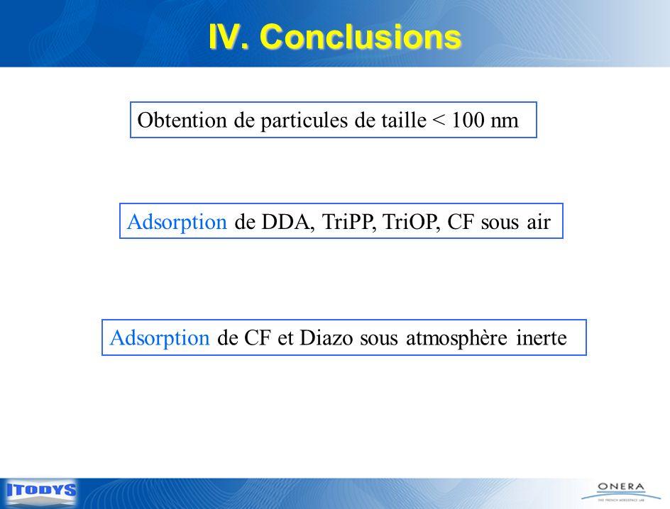 IV. Conclusions Obtention de particules de taille < 100 nm