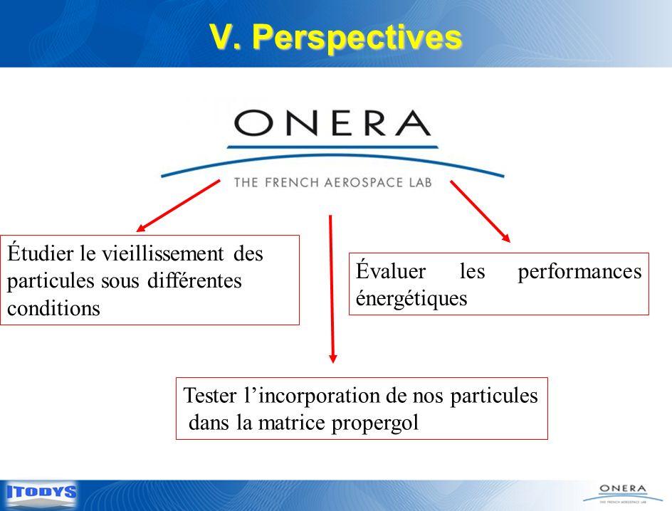 V. Perspectives Étudier le vieillissement des particules sous différentes conditions. Évaluer les performances énergétiques.