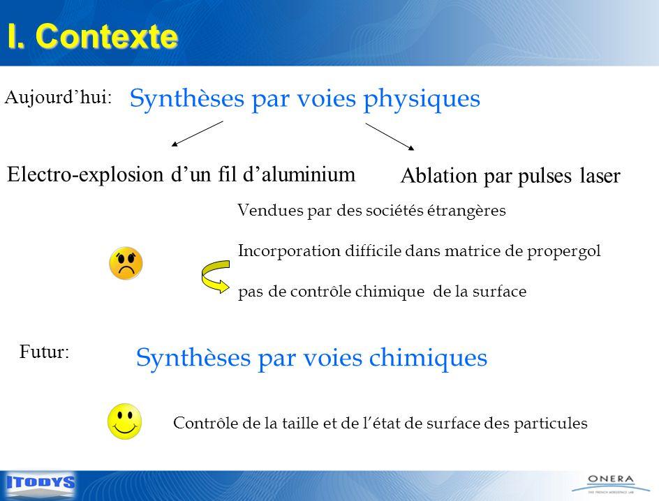 I. Contexte Synthèses par voies physiques