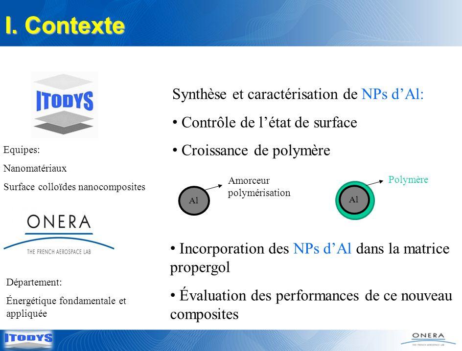 I. Contexte Synthèse et caractérisation de NPs d'Al: