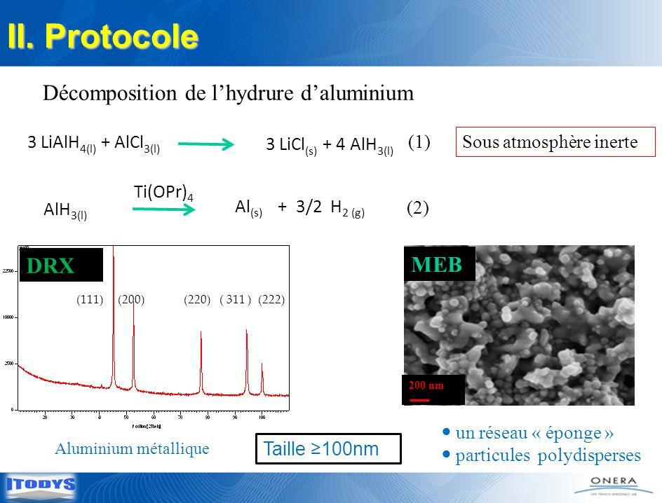 II. Protocole Décomposition de l'hydrure d'aluminium DRX MEB