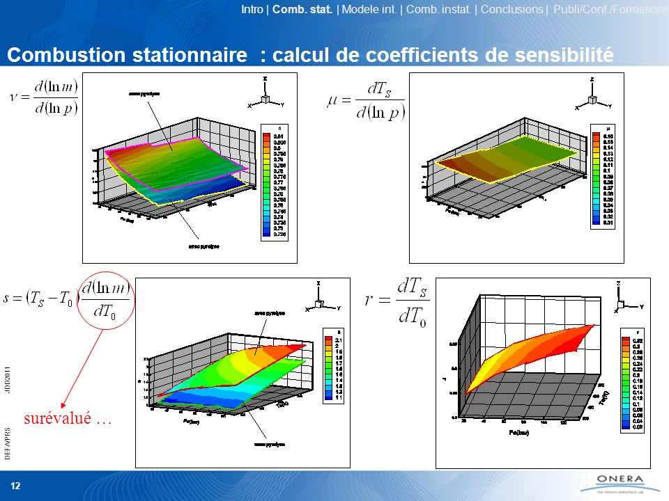Combustion stationnaire : calcul de coefficients de sensibilité