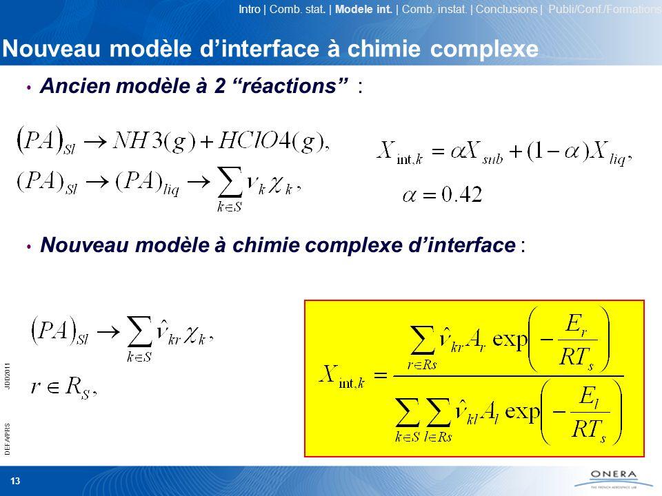 Nouveau modèle d'interface à chimie complexe
